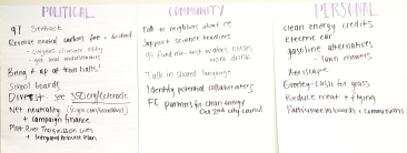 local ideas for activism